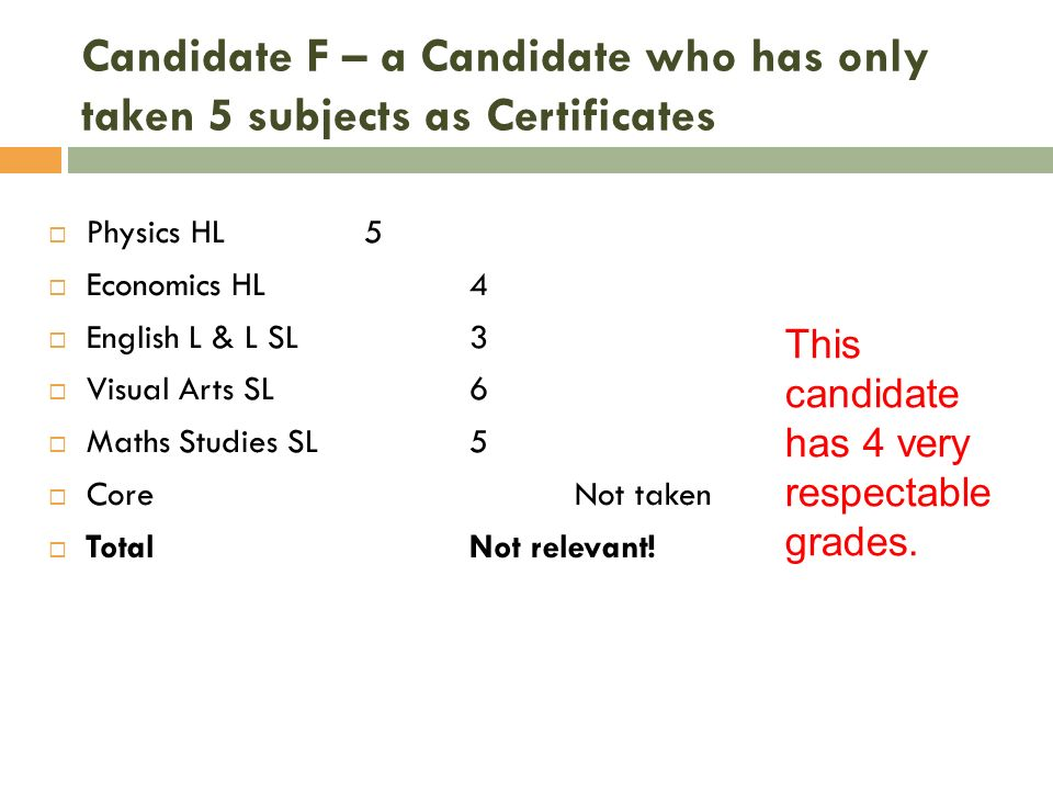 Candidate F – a Candidate who has only taken 5 subjects as Certificates