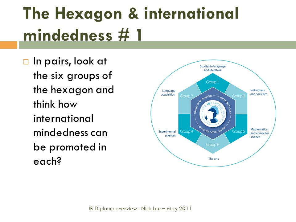 The Hexagon & international mindedness # 1