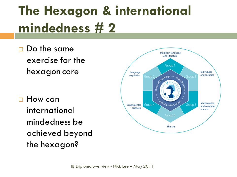 The Hexagon & international mindedness # 2