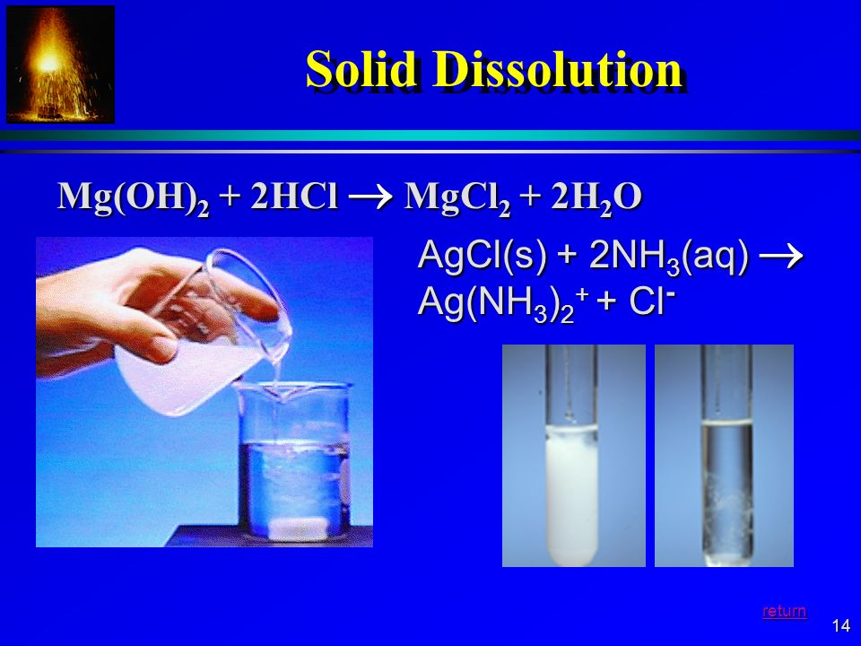 Solid Dissolution Mg(OH)2 + 2HCl  MgCl2 + 2H2O