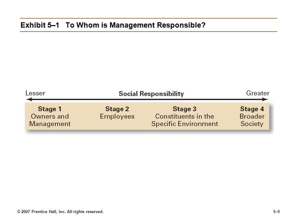 Exhibit 5–1 To Whom is Management Responsible