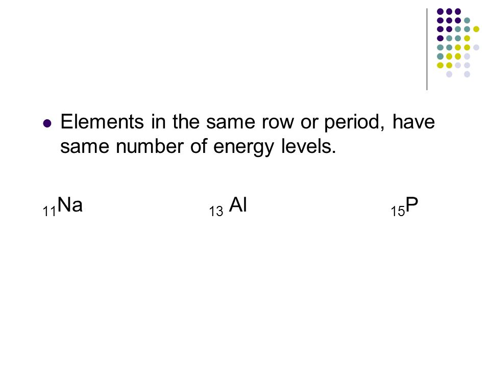 Elements in the same row or period, have same number of energy levels.