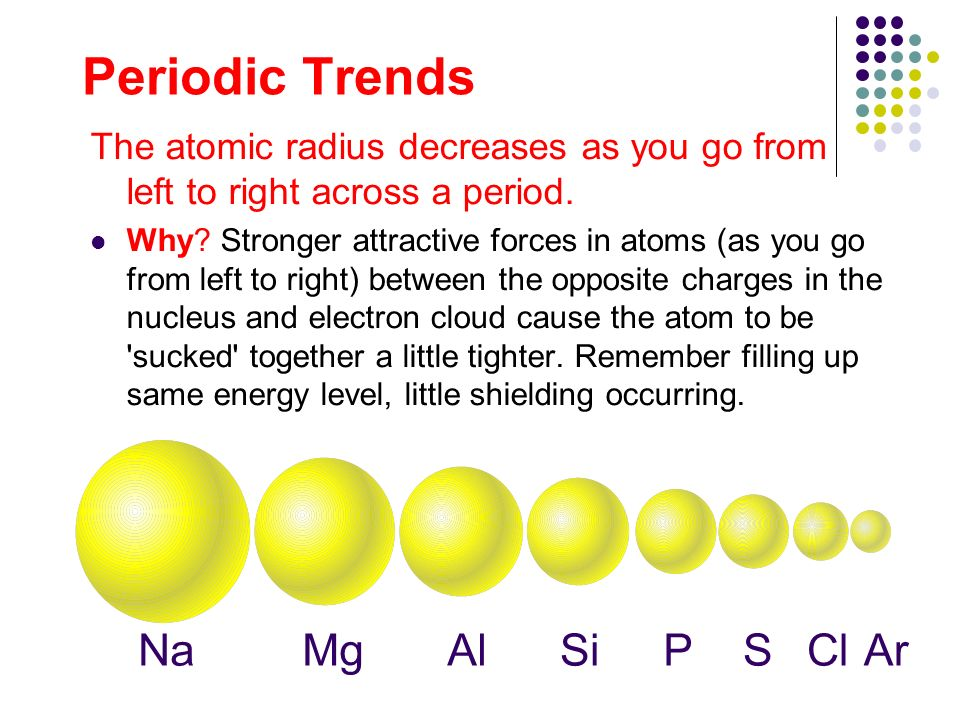 Periodic Trends Na Mg Al Si P S Cl Ar