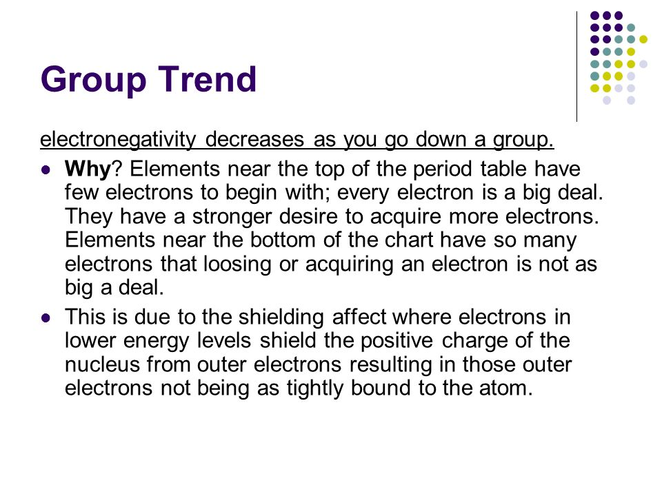 Group Trend electronegativity decreases as you go down a group.
