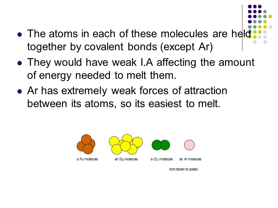 The atoms in each of these molecules are held together by covalent bonds (except Ar)