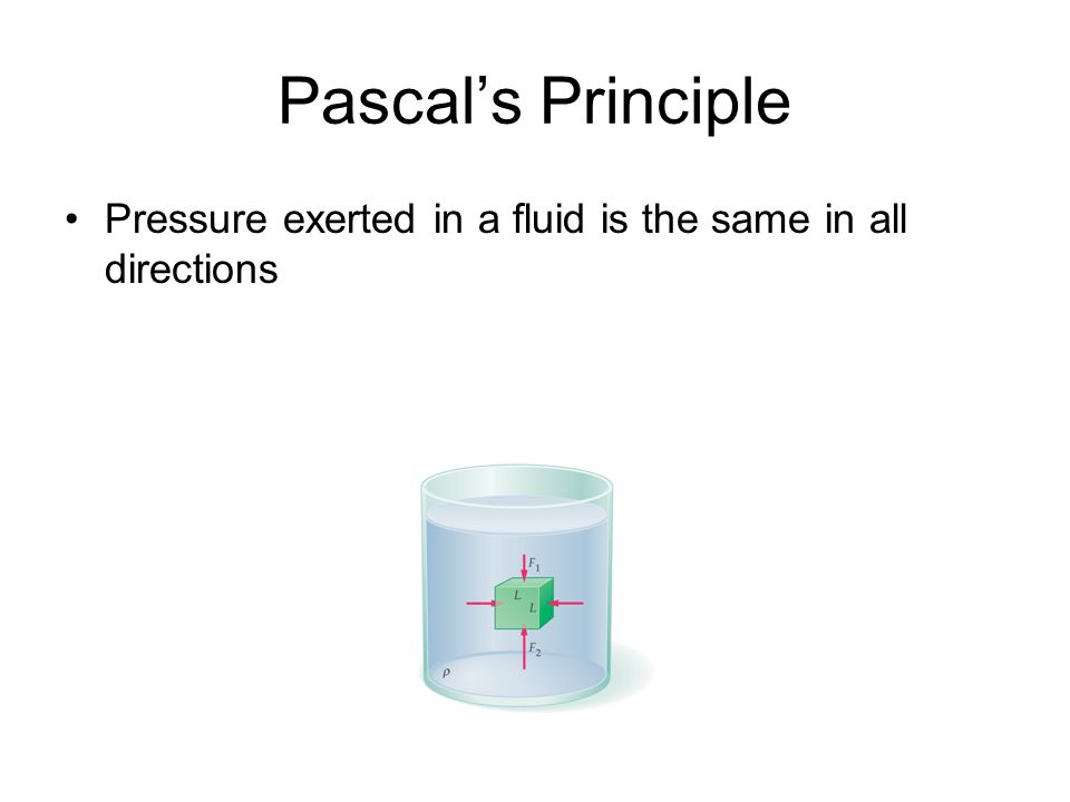 Pascal's Principle Pressure exerted in a fluid is the same in all directions