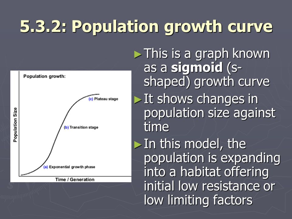 5.3.2: Population growth curve