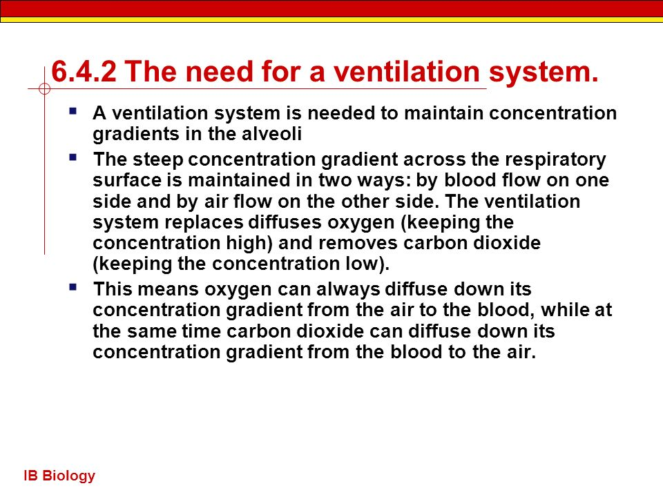 6.4.2 The need for a ventilation system.