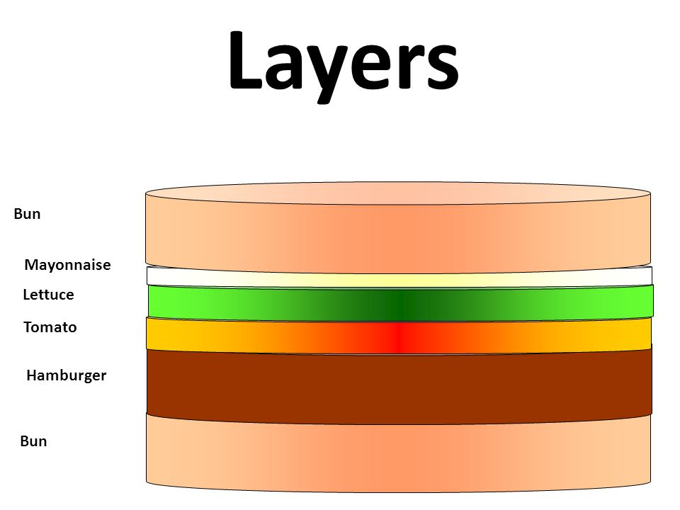 Layers Bun Mayonnaise Lettuce Tomato Hamburger Bun