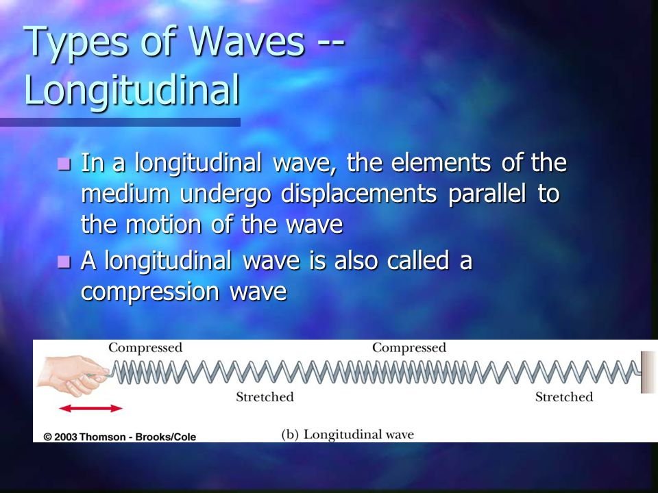 Types of Waves -- Longitudinal