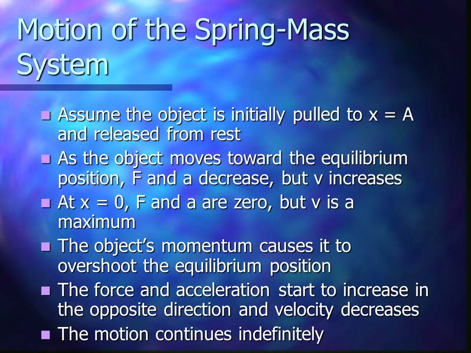 Motion of the Spring-Mass System