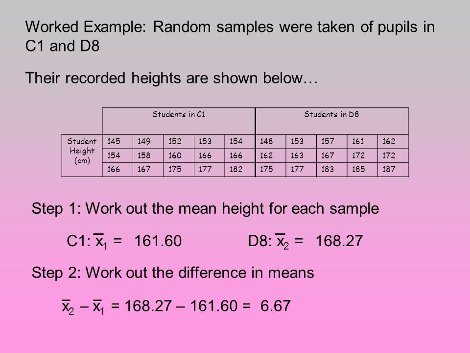 Worked Example: Random samples were taken of pupils in C1 and D8