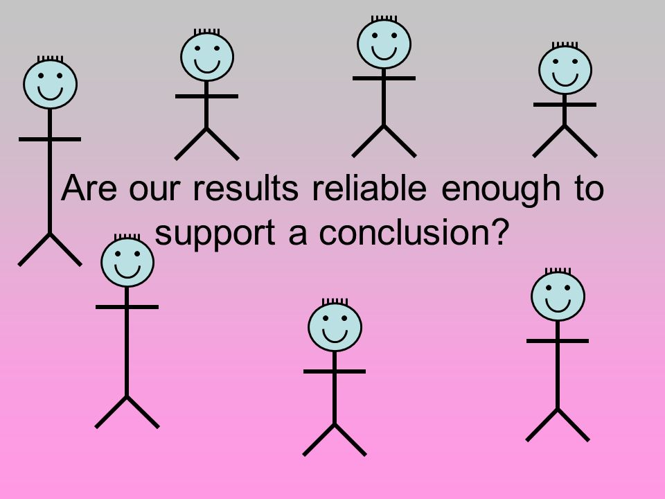 Are our results reliable enough to support a conclusion