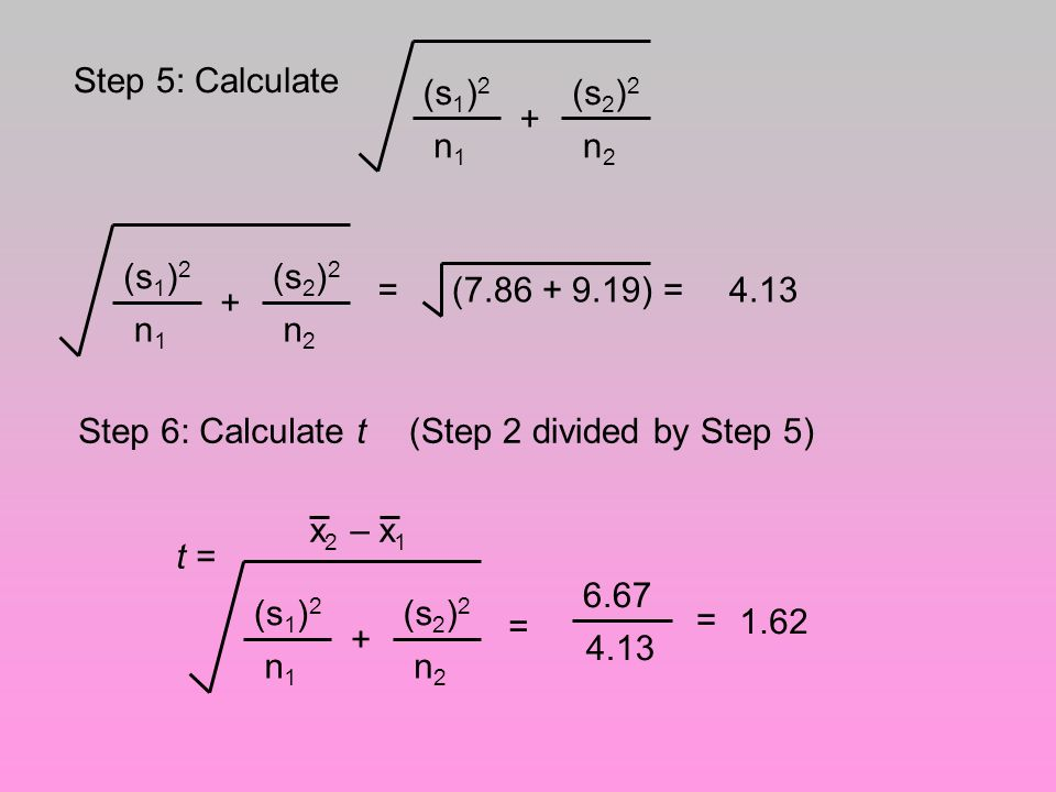 Step 5: Calculate (s1)2. n1. + (s2)2. n2. (s1)2. n1. + (s2)2. n2. = (7.86 + 9.19) = 4.13.
