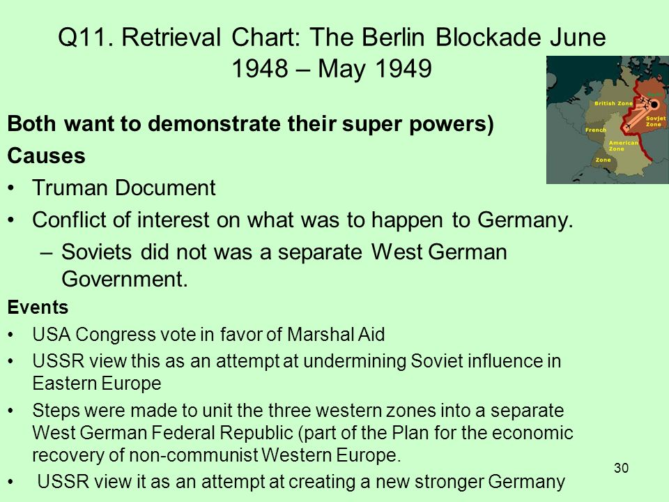 Q11. Retrieval Chart: The Berlin Blockade June 1948 – May 1949