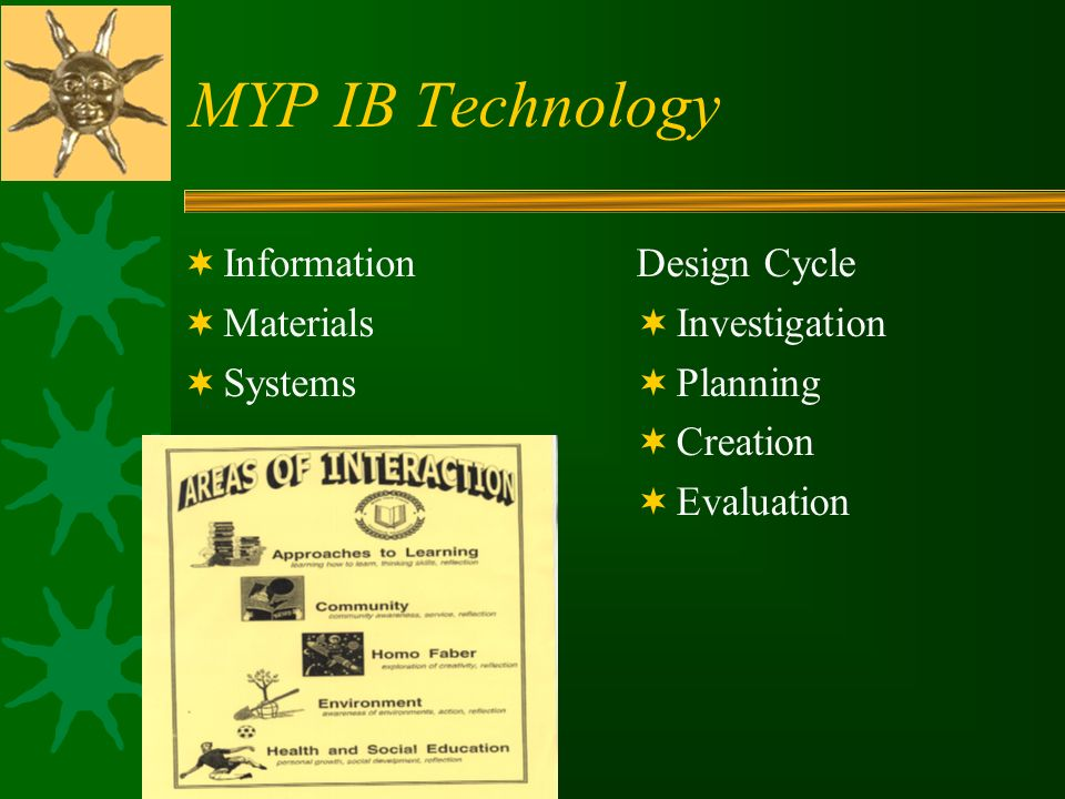 MYP IB Technology Information Materials Systems Design Cycle