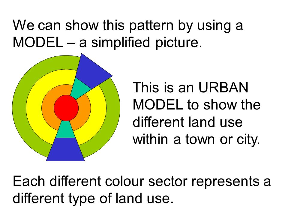 We can show this pattern by using a MODEL – a simplified picture.