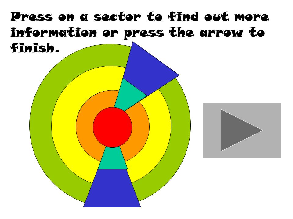 Press on a sector to find out more information or press the arrow to finish.