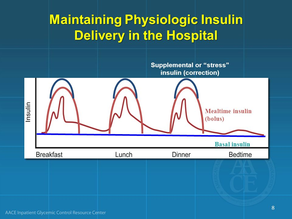 Maintaining Physiologic Insulin Delivery in the Hospital