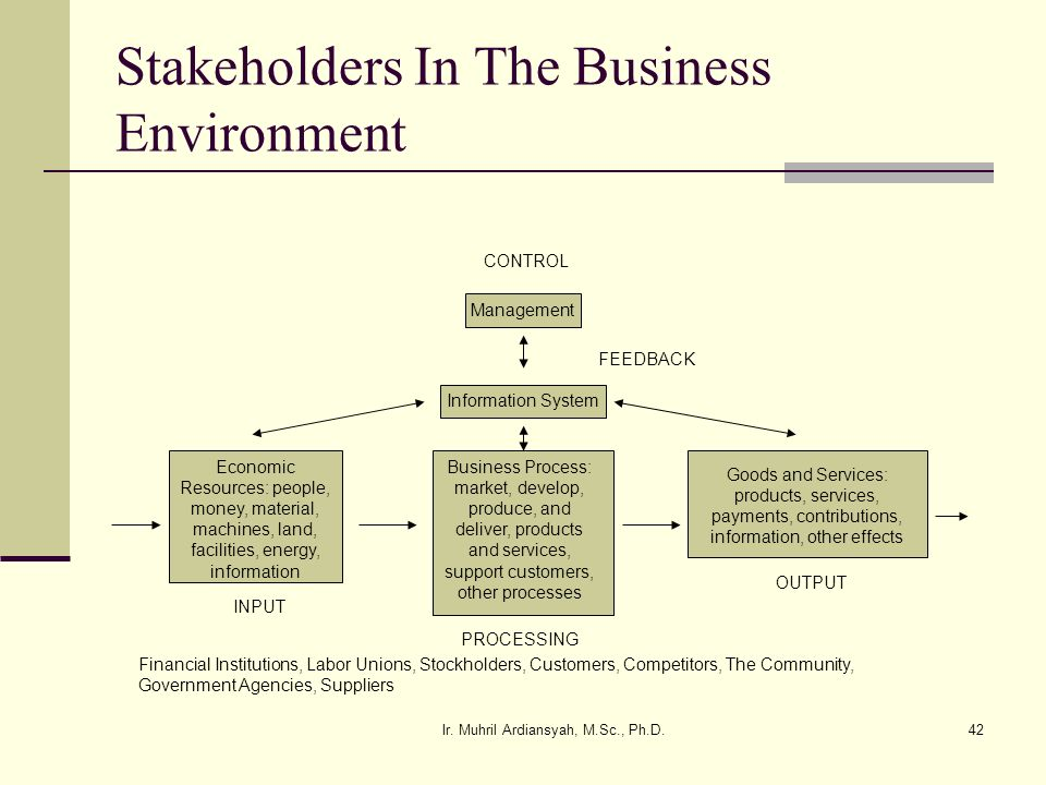 Stakeholders In The Business Environment