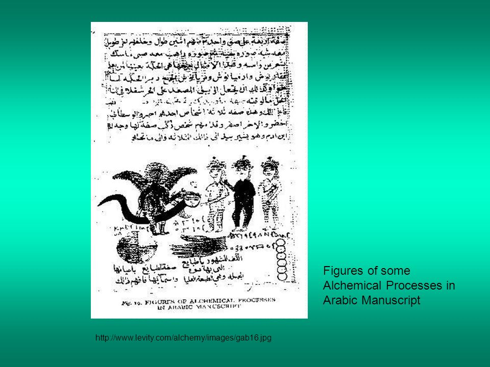Figures of some Alchemical Processes in Arabic Manuscript