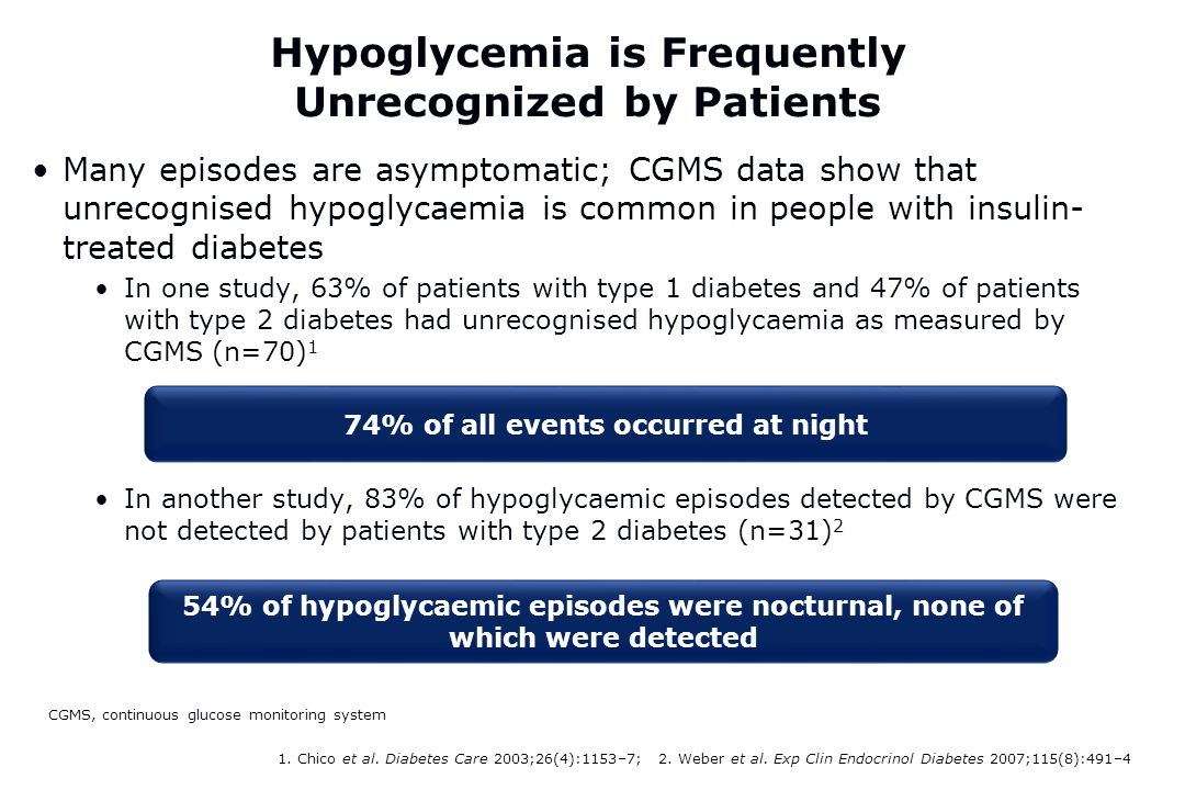 Hypoglycemia is Frequently Unrecognized by Patients