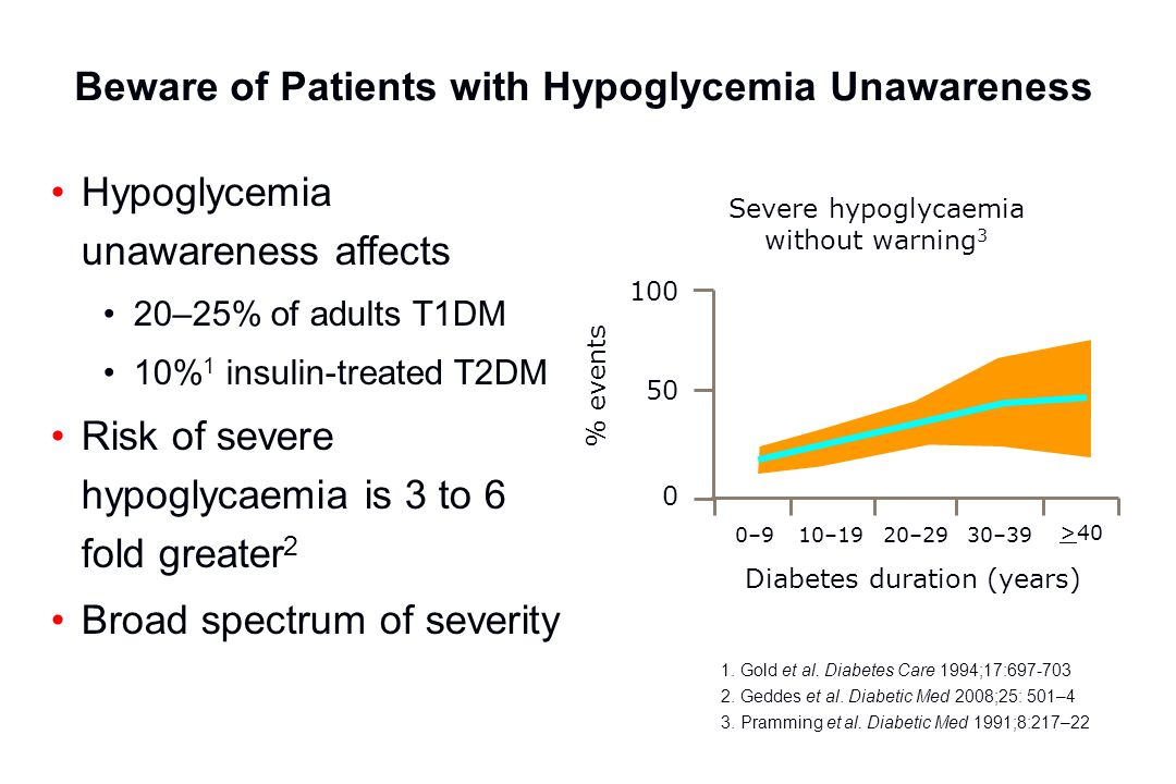Beware of Patients with Hypoglycemia Unawareness