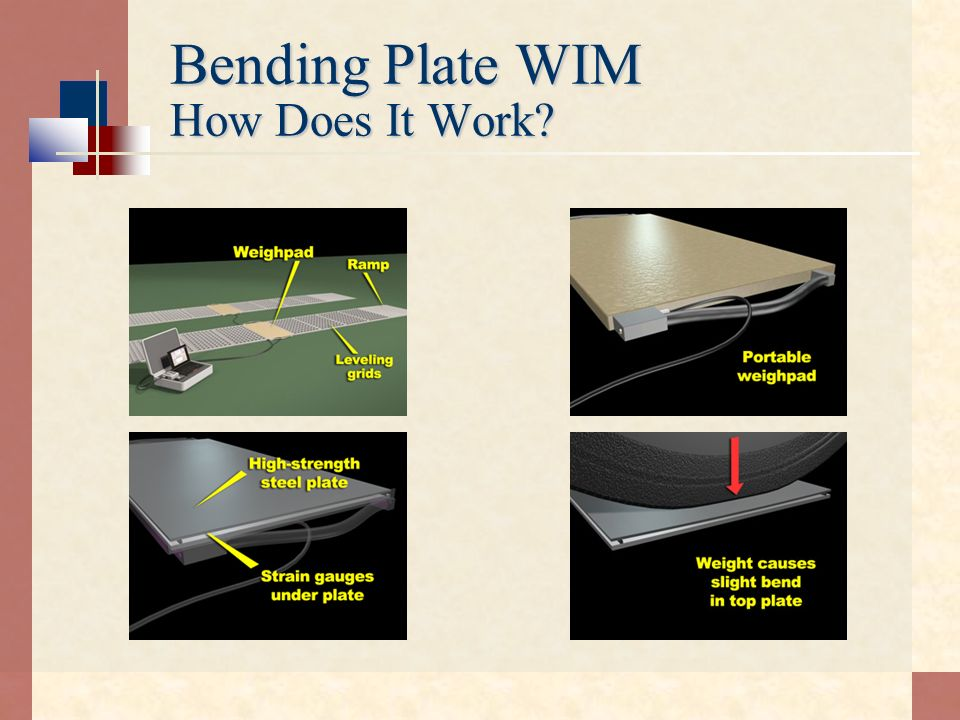 Bending Plate WIM How Does It Work