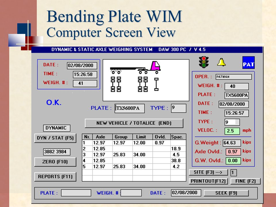 Bending Plate WIM Computer Screen View