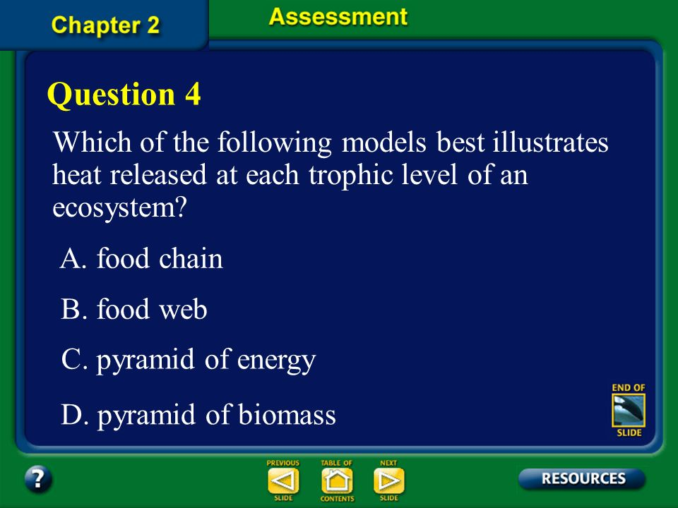 Question 4 Which of the following models best illustrates heat released at each trophic level of an ecosystem