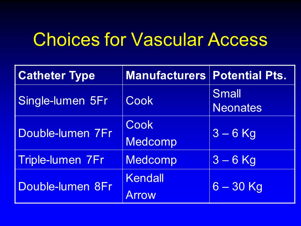 Choices for Vascular Access