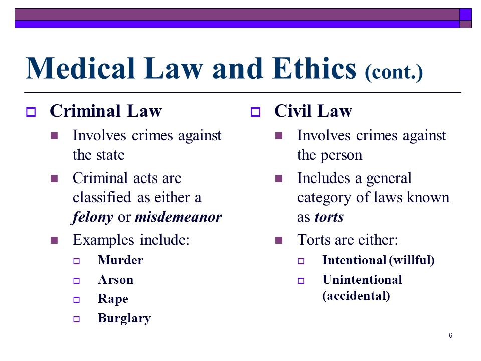 Medical Law and Ethics (cont.)