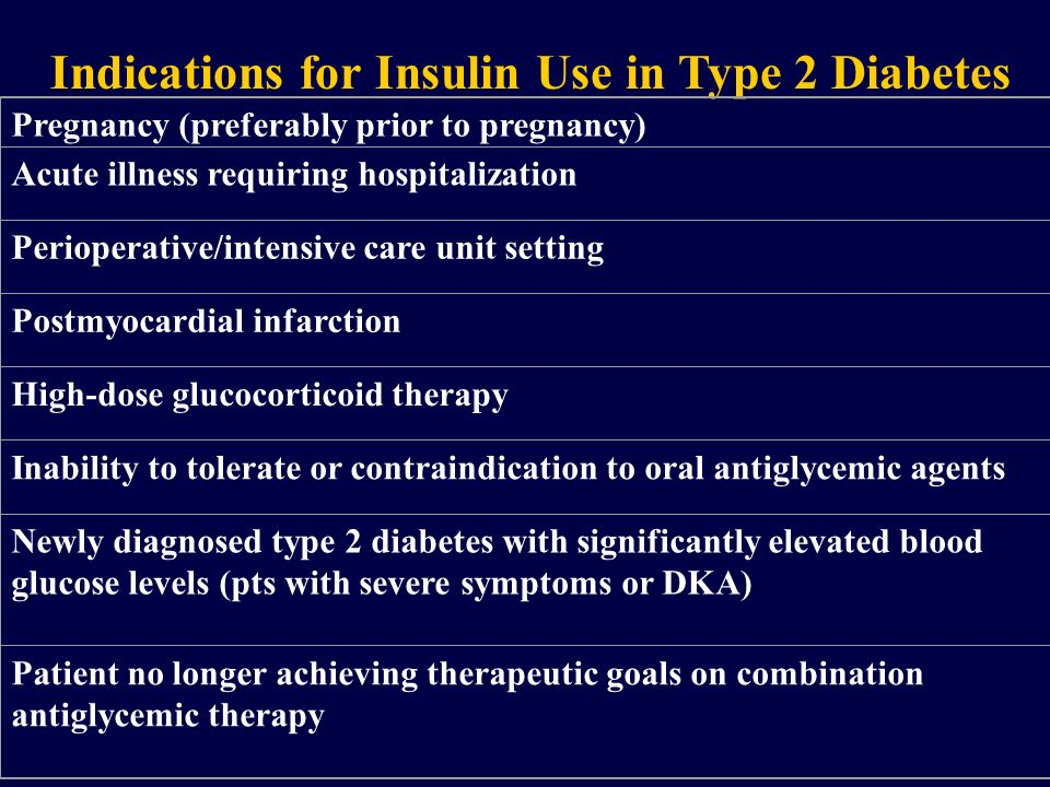 Indications for Insulin Use in Type 2 Diabetes