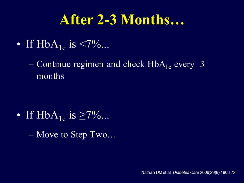 After 2-3 Months… If HbA1c is <7%... If HbA1c is ≥7%...