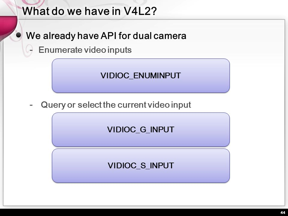 What do we have in V4L2 We already have API for dual camera