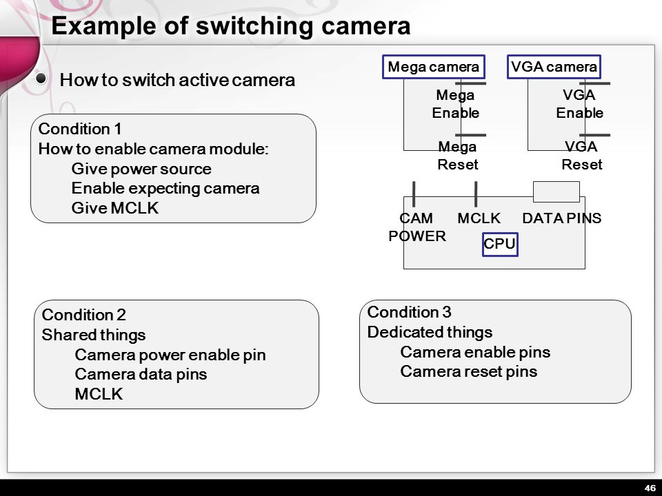 Example of switching camera