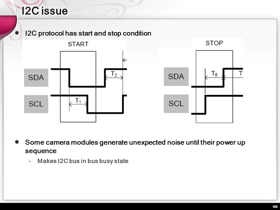 I2C issue I2C protocol has start and stop condition