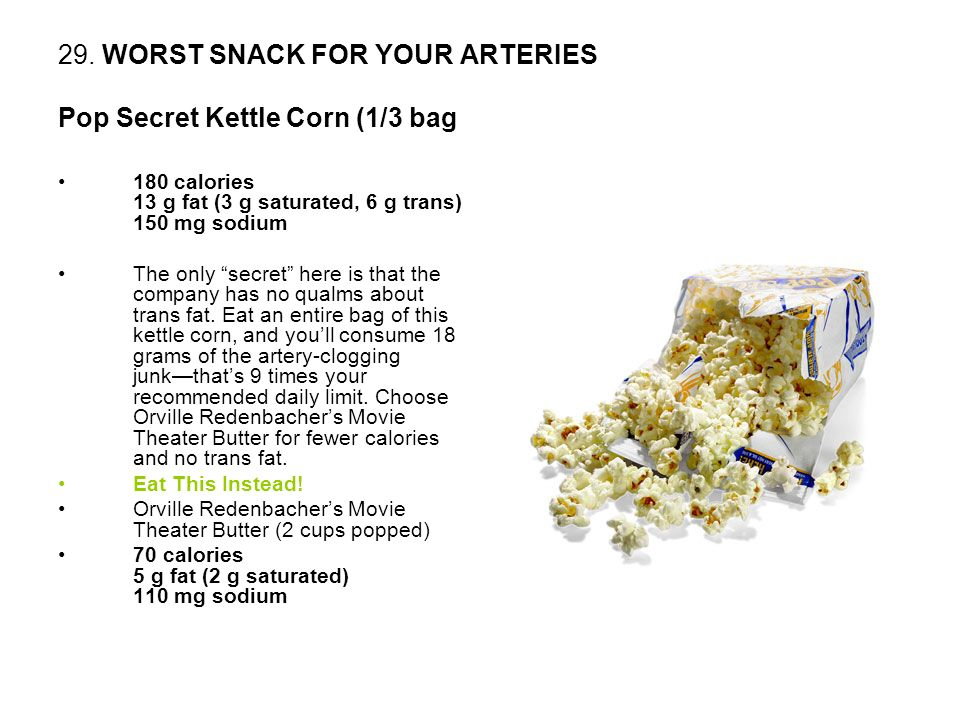 29. WORST SNACK FOR YOUR ARTERIES Pop Secret Kettle Corn (1/3 bag