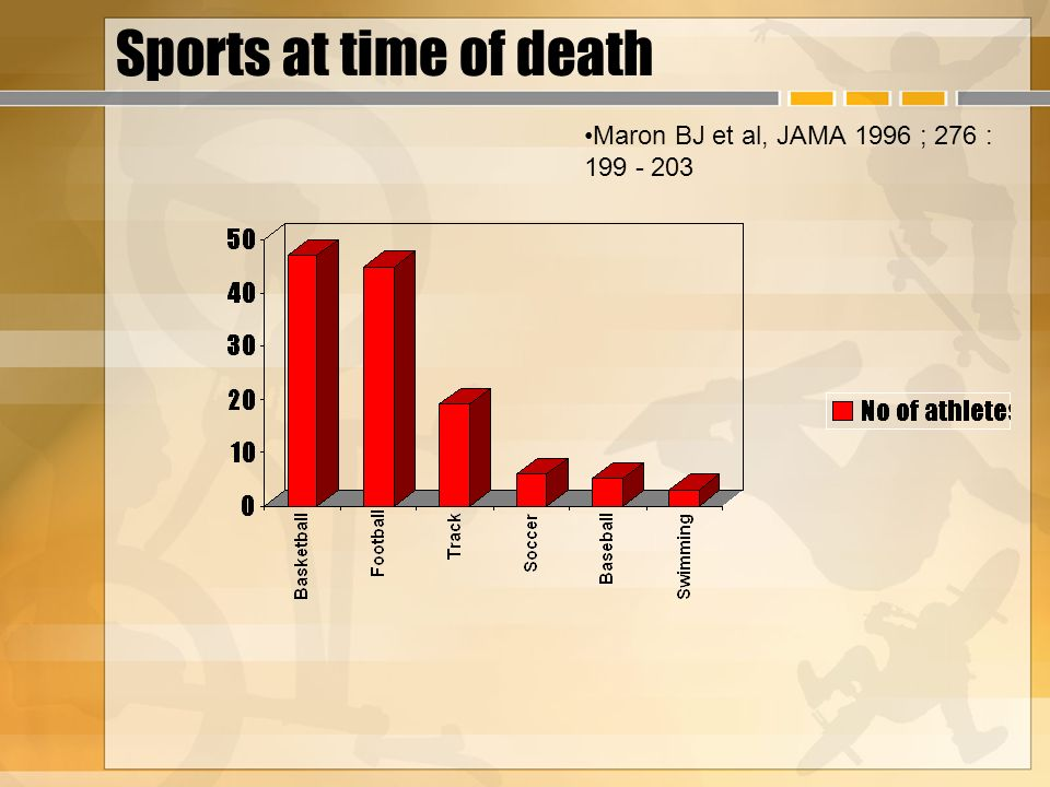 Sports at time of death Maron BJ et al, JAMA 1996 ; 276 :