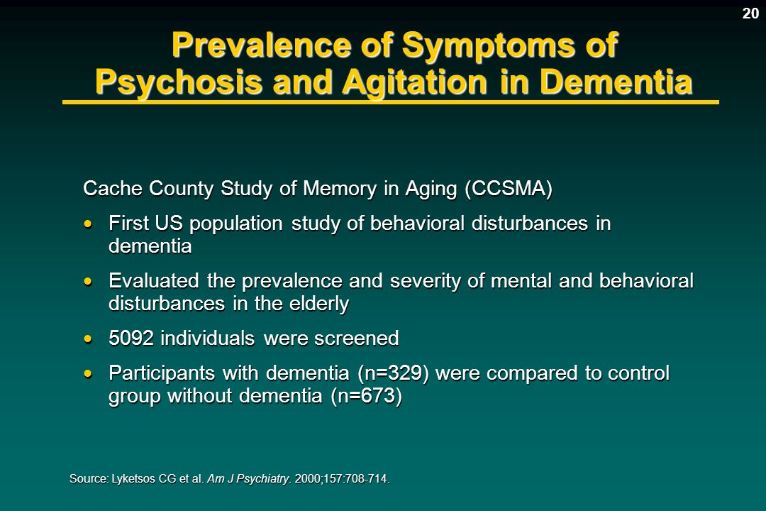 Prevalence of Symptoms of Psychosis and Agitation in Dementia