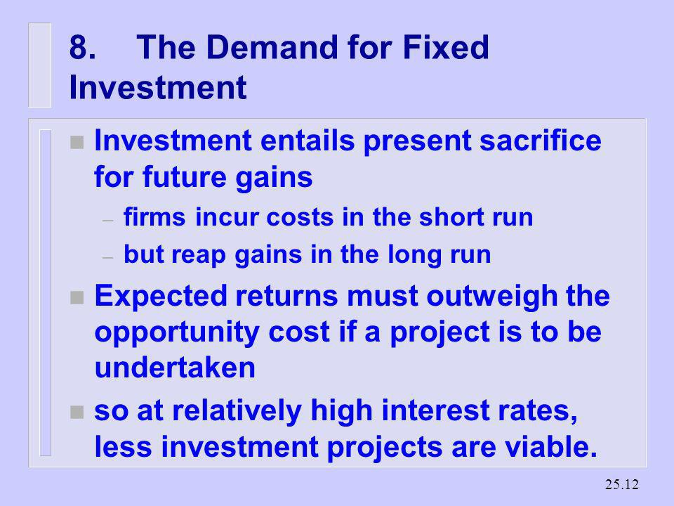 8. The Demand for Fixed Investment