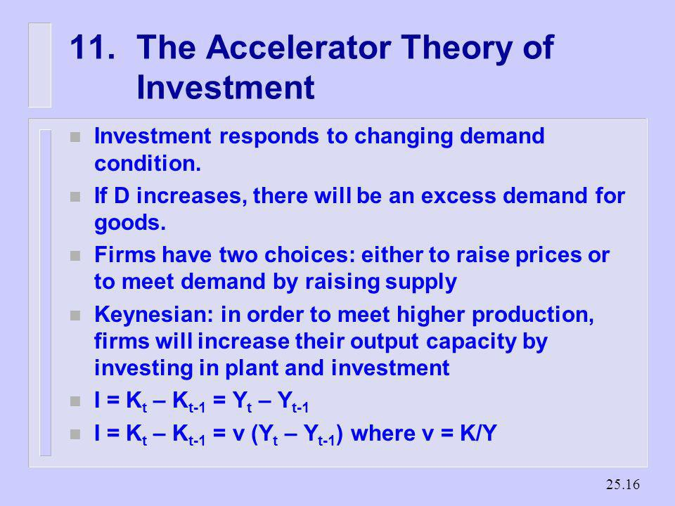 11. The Accelerator Theory of Investment