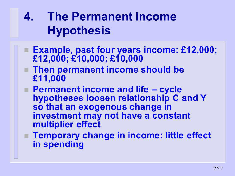 4. The Permanent Income Hypothesis