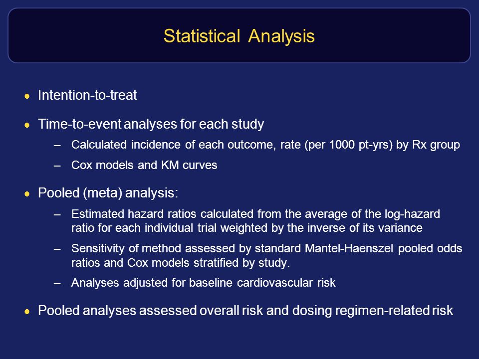 Statistical Analysis Intention-to-treat