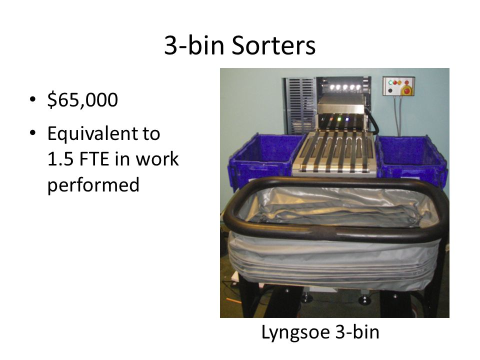 3-bin Sorters $65,000 Equivalent to 1.5 FTE in work performed