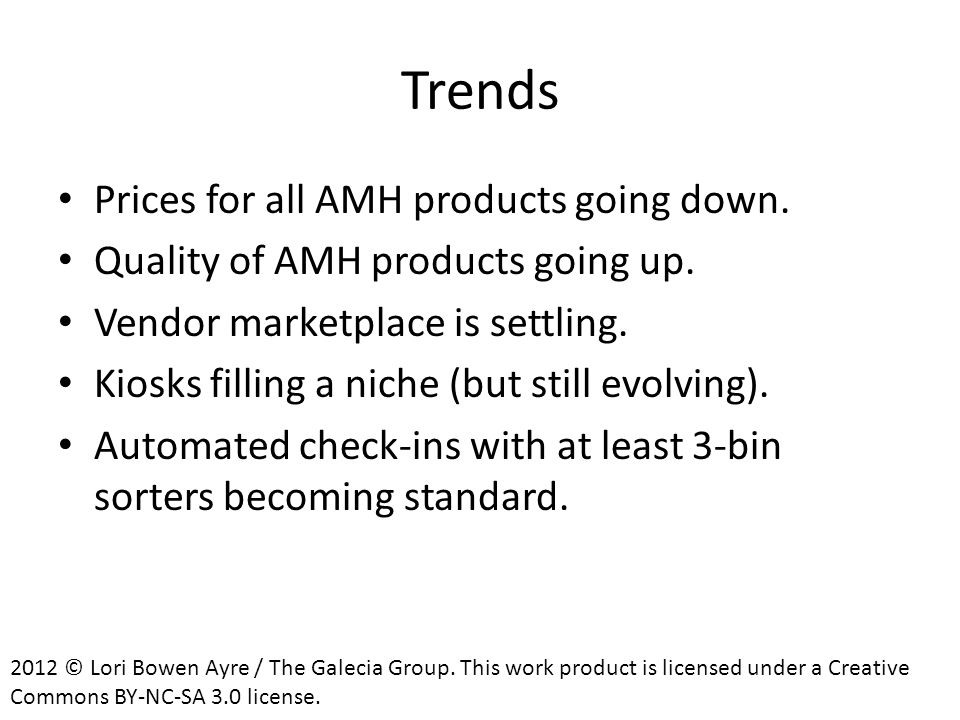 Trends Prices for all AMH products going down.