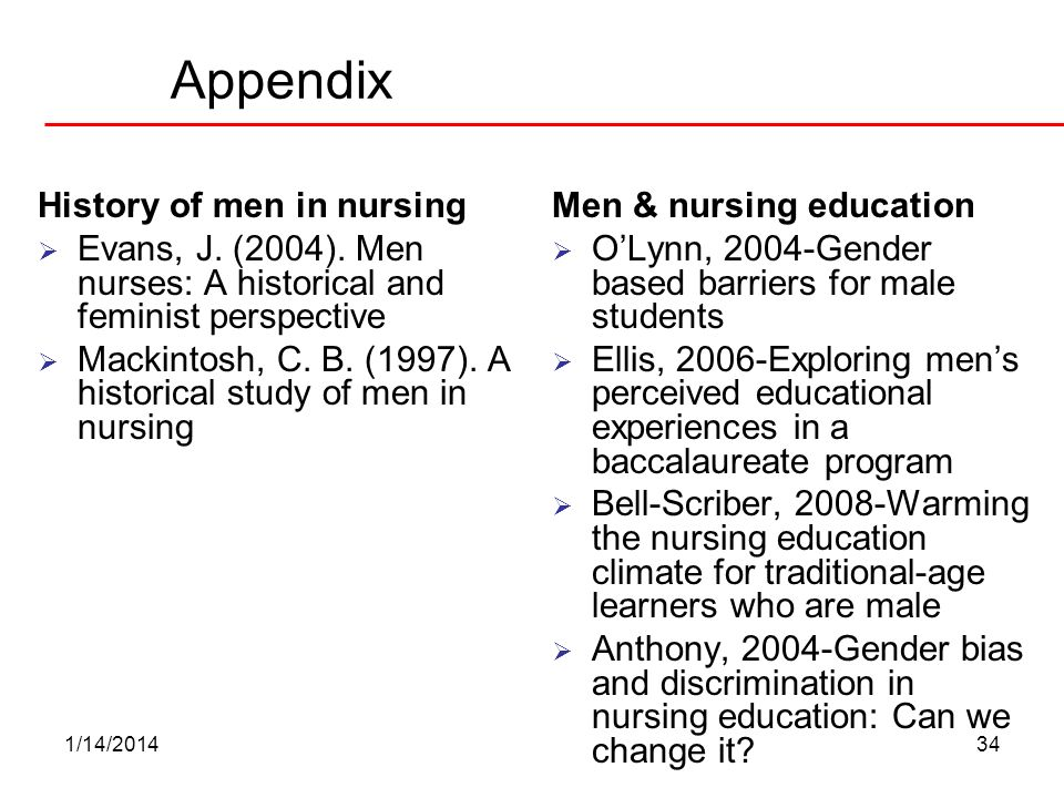 Appendix History of men in nursing