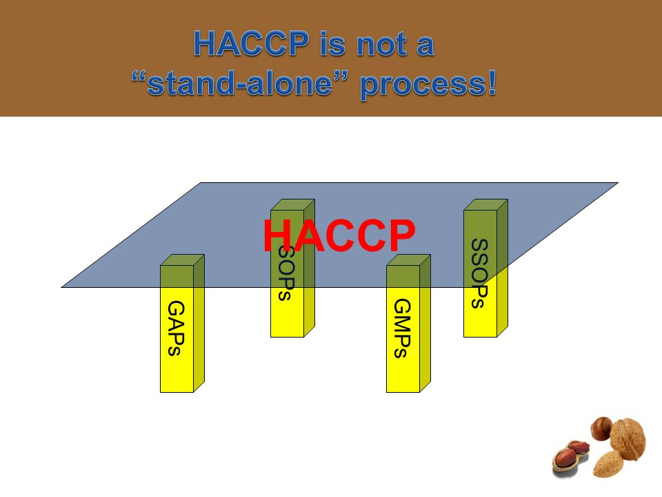 HACCP is not a stand-alone process!