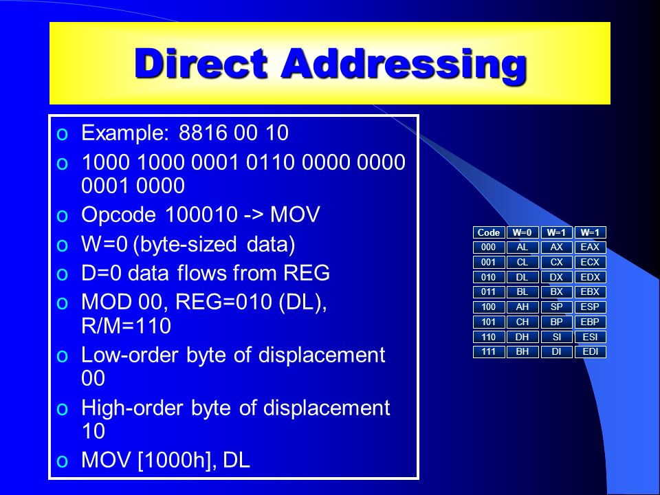 Direct Addressing Example: 8816 00 10