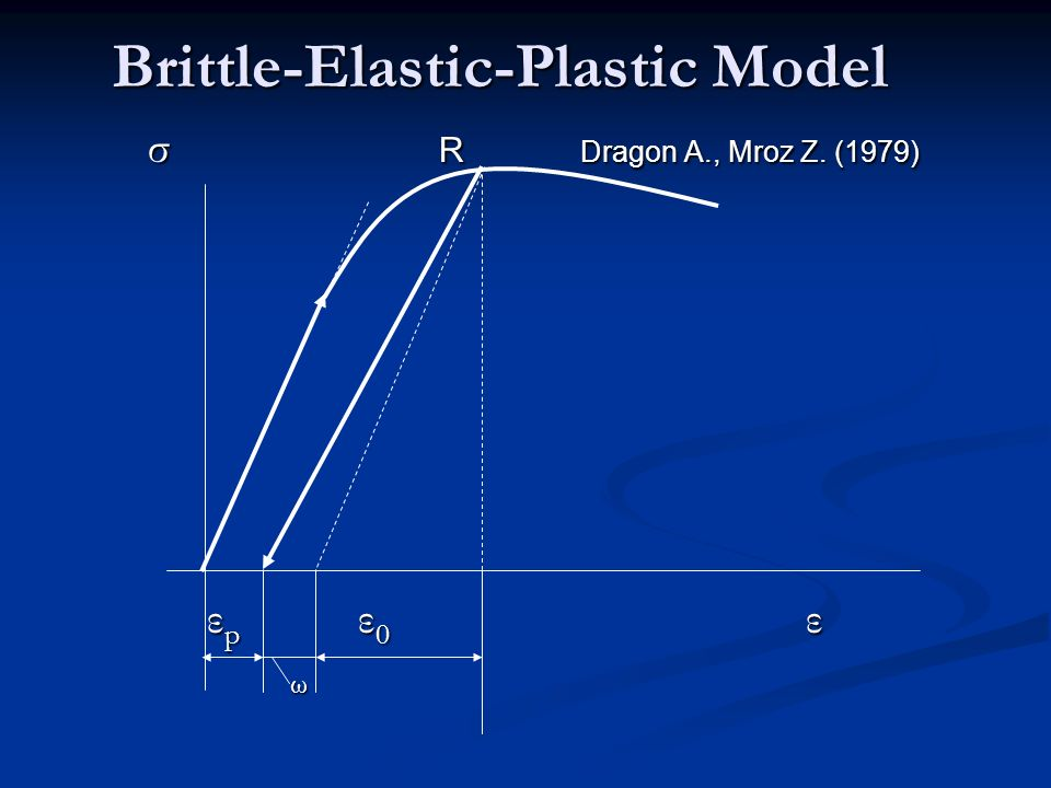 Brittle-Elastic-Plastic Model